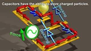 getlinkyoutube.com-AC to DC voltage rectifiers