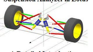 getlinkyoutube.com-Suspension Analyzer in LOTUS ( Full Tutorial)- Supra, Baja, Efficycle and Gokart