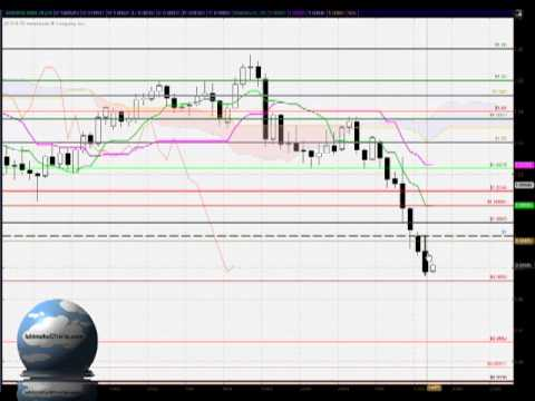 Daily AUD/USD FX FREE Ichimoku, Candlestick and Fibonacci analysis for May 14th 2013
