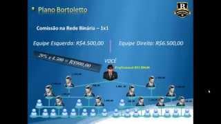 getlinkyoutube.com-Apresentação Bortoletto  2014 Atualizada