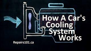 getlinkyoutube.com-How A Car's Cooling System Works