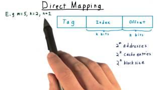 getlinkyoutube.com-Direct Mapping