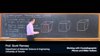 getlinkyoutube.com-Working with Crystallographic Planes and Miller Indices