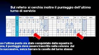 getlinkyoutube.com-Referto di Gara volley 2013-14