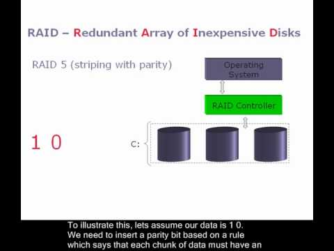 RAID 5 Storage Made Simple