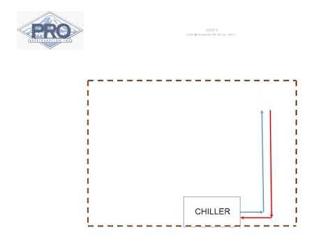 Pro Refrigeration Tech Tip: Glycol Header Sizing