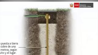 getlinkyoutube.com-El sistema de puesta a tierra eléctrica
