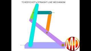 getlinkyoutube.com-STRAIGHT LINE MECHANISMS