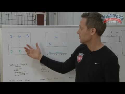 Best of Club Volleyball: Teaching & Training the 5-1 Offense - BJ Bryant