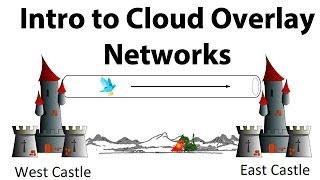 getlinkyoutube.com-Introduction to Cloud Overlay Networks - VXLAN