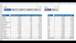 getlinkyoutube.com-Highline Excel 2016 Class 03: Data Analysis Fundamentals: PivotTables, Power Query & Data Model