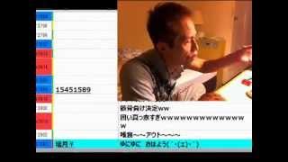 getlinkyoutube.com-ウナちゃんマンに発狂する住吉会の元常任相談役