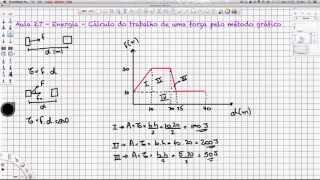 Aula 2.7 - Energia - Cálculo do trabalho pelo método gráfico [HD]