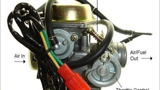getlinkyoutube.com-Scooter Carburetor Idle Adjust