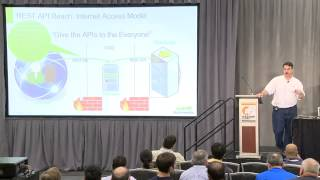 getlinkyoutube.com-0605 Hadoop REST API Security with the Apache Knox Gateway