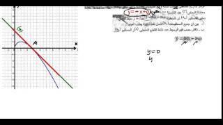 getlinkyoutube.com-المناقشة البيانية من الشكل y=mx+am