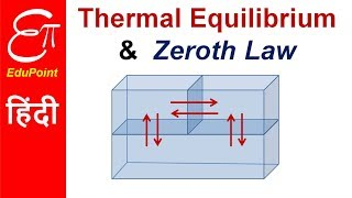 Thermal Equilibrium and Zeroth Law of Thermodynamics | in HINDI