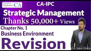 Chapter 1 Strategic Management Revision