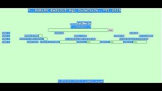 getlinkyoutube.com-إختراق المواقع 2015 Priv