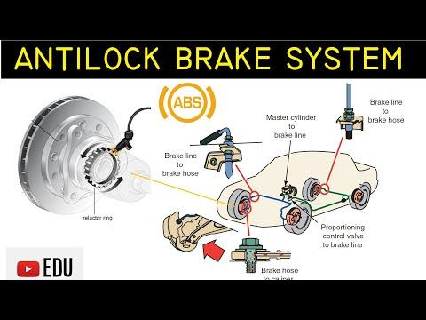 Anti-lock Braking System (ABS): Komponen, Fungsi dan Cara Kerja