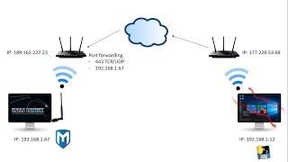getlinkyoutube.com-► Ataques fuera de LAN | Hacking Ético León