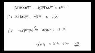 getlinkyoutube.com-चक्रवृद्धि ब्याज (Compound Interest) - Class 8 Math (कक्षा 8 गणित) - Hindi