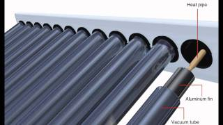 getlinkyoutube.com-Brief Introduction Solar Thermal and Solar Hot Water