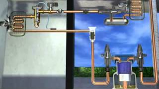 getlinkyoutube.com-This video is an animation of how the refrigeration cycle works, with each components function.avi