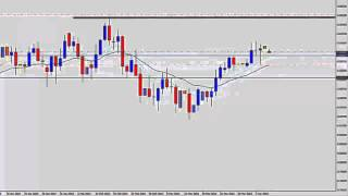 getlinkyoutube.com-Forex Trading - Learn How to Trade Swing Levels and Make Money in the Market