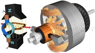 getlinkyoutube.com-DC Motor, How it works?