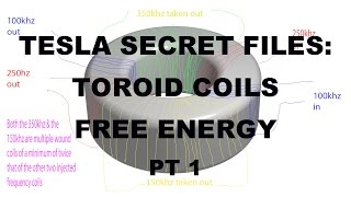 getlinkyoutube.com-Tesla: Secret Free Energy Generator from Toroid Coils PT 1 –Johnson Morin TPU MEG bendini Keshe