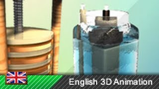 getlinkyoutube.com-Voltaic pile/cell / Leclanché cell (zinc-carbon battery) - How it works!