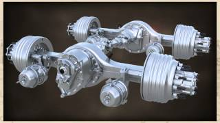 getlinkyoutube.com-Meritor Brand Video