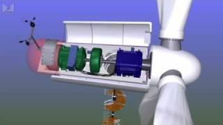 getlinkyoutube.com-What's inside a wind turbine?