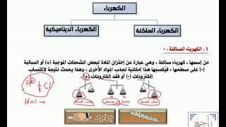 getlinkyoutube.com-أساسيات الهندسة الكهربية 1 - دروس المرجع