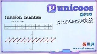 Imagen en miniatura para Función mantisa x-E(x)