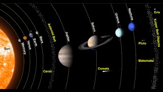 getlinkyoutube.com-WTH is Going On? There Are About 400 Planets in Our Solar System Says Top Space Expert