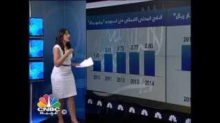 getlinkyoutube.com-السعودية تحتل المرتبة الثالثة عالميا من حيث الأصول الاحتياطية