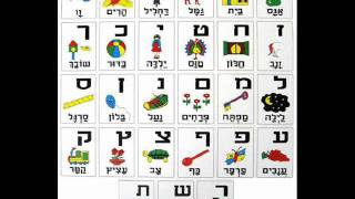 getlinkyoutube.com-Hebrew - Learn how to speak it with Matan Stein- Lesson 1