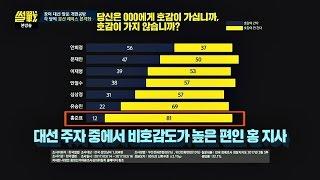 '자유한국당' 경선, 비호감도가 높은 홍준표 지사 (낮추기 어려워…) 썰전 211회