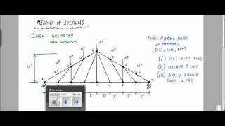 getlinkyoutube.com-Method of Sections for Truss Analysis Example - Statics and Structural Analysis