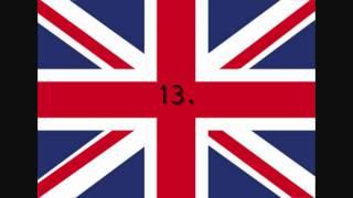 getlinkyoutube.com-British TV Theme Quiz.