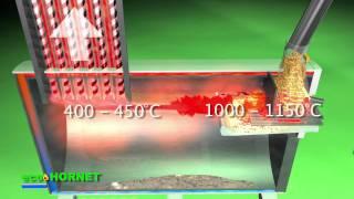 Ecohornet - incalzire cu peleti