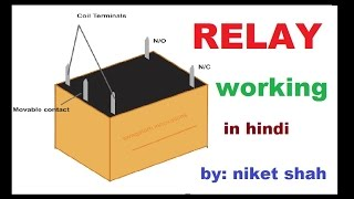 relay working in hindi by niket shah