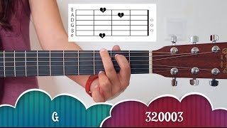 "getlinkyoutube.com-""Royals"" - Lorde EASY Guitar Tutorial/Chords (No Capo!)"