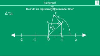 getlinkyoutube.com-Representing Irrational numbers (√2, √3) on the number-line (Part-3)