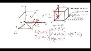 getlinkyoutube.com-كيفية استخراج احداثيات نقط من شكل هندسي في الفضاء