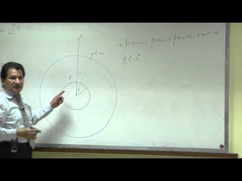 Campo de una esfera conductora