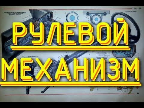 РУЛЕВОЕ УПРАВЛЕНИЕ МОСКВИЧ 2140