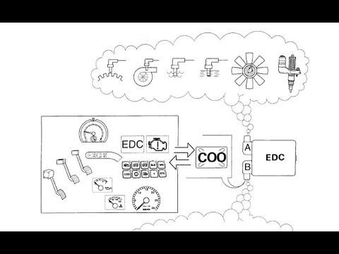 Датчик наддува СКАНИЯ и атмосферное давление